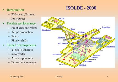 24 January 2001J. Lettry1 ISOLDE - 2000 Introduction –PSB-beam, Targets –Ion-sources Facility performance –Front-ends and robots –Target production –Safety.