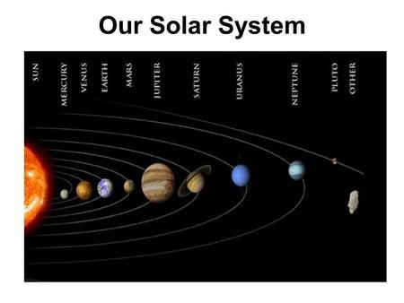 metorites solar system - photo #28