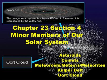 Chapter 23 Section 4 Minor Members of Our Solar System Asteroids Comets Meteoroids/Meteors/Meteorites Kuiper Belt Oort Cloud.