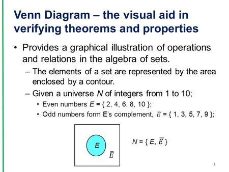 Venn Diagram – the visual aid in verifying theorems and properties 1 E.