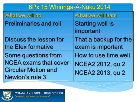 6Px 15 Whiringa-Ā-Nuku 2014 What we will do What we will learn Preliminaries and roll Starting well is important Discuss the lesson for the Elex formative.