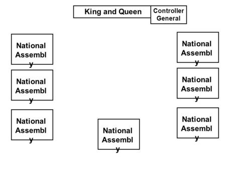 King and Queen Controller General National Assembl y.