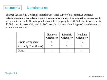 Example 8 Manufacturing Chapter 7.4 Sharper Technology Company manufactures three types of calculators, a business calculator, a scientific calculator,