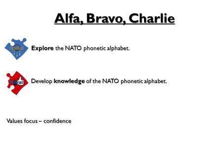 Explore the NATO phonetic alphabet.