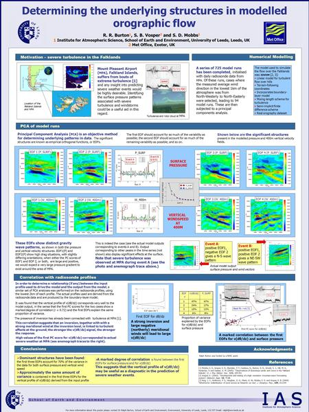 R Determining the underlying structures in modelled orographic flow R. R. Burton 1, S. B. Vosper 2 and S. D. Mobbs 1 1 Institute for Atmospheric Science,