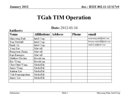 Doc.: IEEE 802.11-12/117r0 Submission January 2012 Minyoung Park, Intel Corp.Slide 1 TGah TIM Operation Date: 2012-01-16 Authors:
