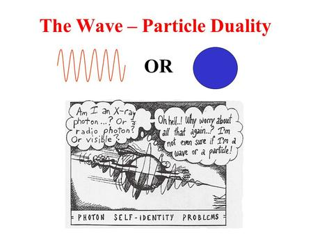 The Wave – Particle Duality OR. Light Waves Until about 1900, the classical wave theory of light described most observed phenomenon. Light waves: Characterized.