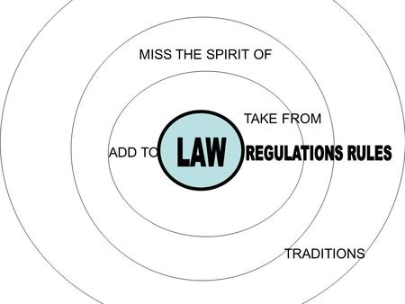 ADD TO TAKE FROM MISS THE SPIRIT OF TRADITIONS. ADD TO TAKE FROM MISS THE SPIRIT OF TRADITIONS.