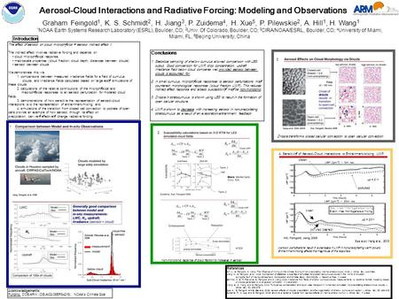 Aerosol-Cloud Interactions and Radiative Forcing: Modeling and Observations Graham Feingold 1, K. S. Schmidt 2, H. Jiang 3, P. Zuidema 4, H. Xue 5, P.