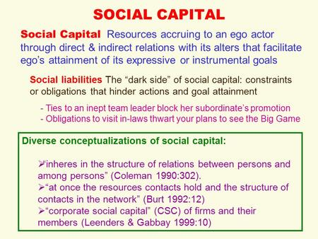 SOCIAL CAPITAL Social Capital Resources accruing to an ego actor through direct & indirect relations with its alters that facilitate ego's attainment of.