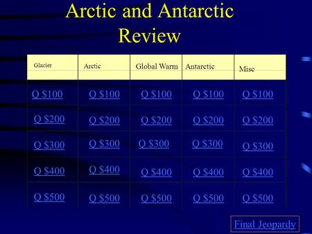 Arctic and Antarctic Review Glacier Arctic Global WarmAntarctic Misc Q $100 Q $200 Q $300 Q $400 Q $500 Q $100 Q $200 Q $300 Q $400 Q $500 Final Jeopardy.