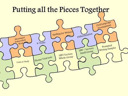 Putting all the Pieces Together LBD/Lectura Whole Group Spelling for Writers Units of Study Theme/Unit tests LBD / Lectura Small Group Prompted Writing.