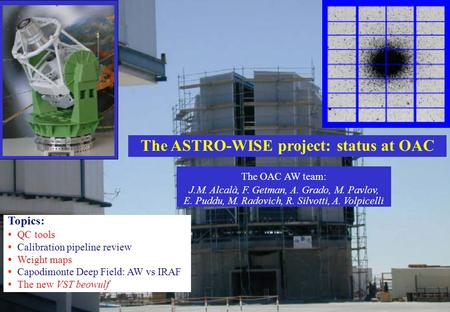 1 Groningen, 17-21 November 2003 ASTROWISE OAC TEAM The ASTRO-WISE project: status at OAC The OAC AW team: J.M. Alcalà, F. Getman, A. Grado, M. Pavlov,