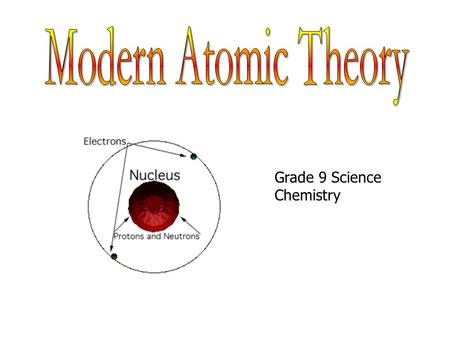Grade 9 Science Chemistry. Modern Atomic Theory Atoms are made of 3 particles; protons, neutrons and electrons Atoms have a nucleus that is made of protons.