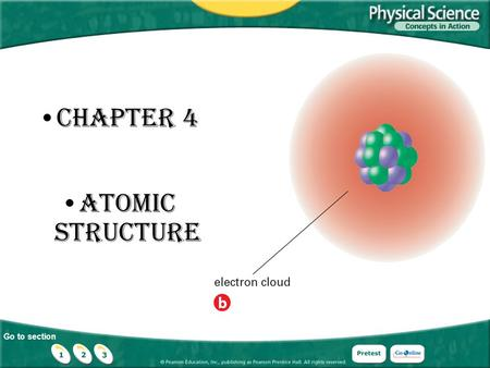 "Go to section Chapter 4 Atomic Structure. Go to section History of Atom Democritus (2500 YEARS AGO) Greek philosopher –Atmos – ""uncut"" or ""indivisible"""