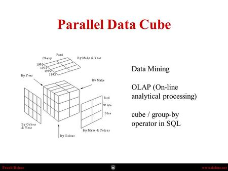 Frank Dehnewww.dehne.net Parallel Data Cube Data Mining OLAP (On-line analytical processing) cube / group-by operator in SQL.