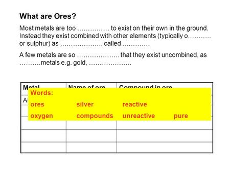 What are Ores? Most metals are too …………… to exist on their own in the ground. Instead they exist combined with other elements (typically o……….. or sulphur)