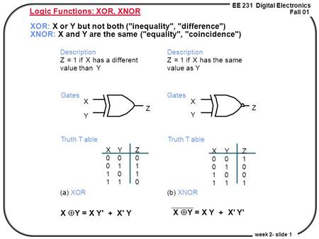 Logic Functions: XOR, XNOR