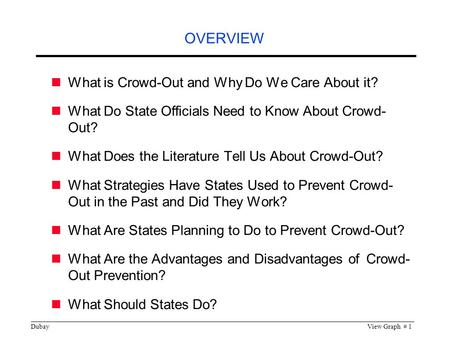 DubayView Graph # 1 OVERVIEW What is Crowd-Out and Why Do We Care About it? What Do State Officials Need to Know About Crowd- Out? What Does the Literature.
