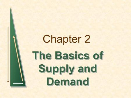 Chapter 2 The Basics of Supply and Demand. Chapter 2: The Basics of Supply and DemandSlide 2 Introduction Applications of Supply and Demand Analysis Understanding.