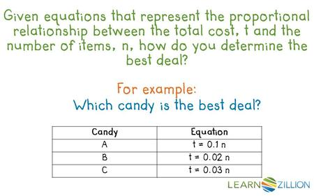 Given equations that represent the proportional relationship between the total cost, t and the number of items, n, how do you determine the best deal?