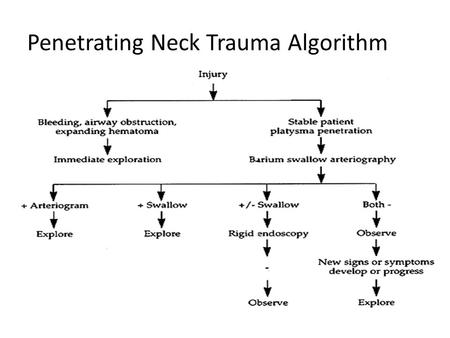 Penetrating Neck Trauma Algorithm