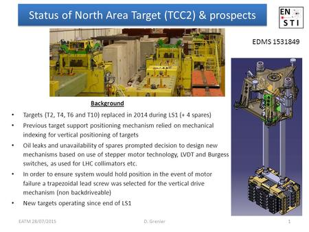 Status of North Area Target (TCC2) & prospects EATM 28/07/2015D. Grenier1 Targets (T2, T4, T6 and T10) replaced in 2014 during LS1 (+ 4 spares) Previous.
