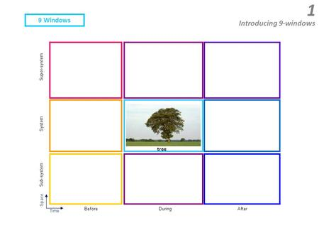 1 Introducing 9-windows 9 Windows tree
