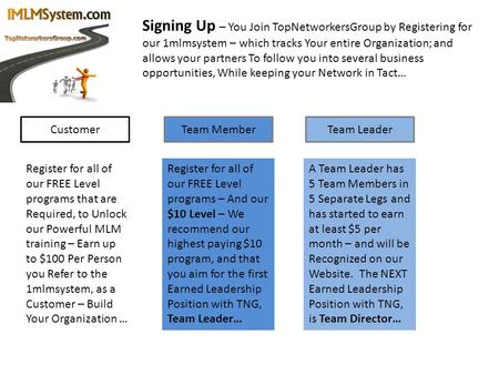 Signing Up – You Join TopNetworkersGroup by Registering for our 1mlmsystem – which tracks Your entire Organization; and allows your partners To follow.