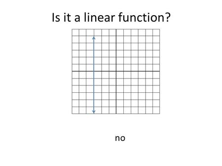 Is it a linear function? no.