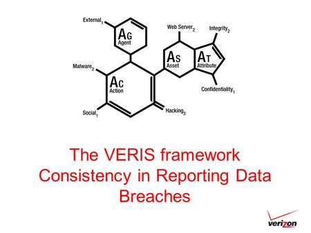 The VERIS framework Consistency in Reporting Data Breaches.