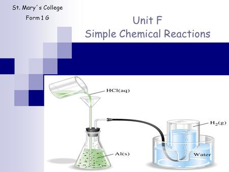 Unit F Simple Chemical Reactions St. Mary´s College Form 1 G.