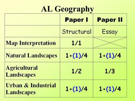 AL Geography. Industrial Location Problem Approach of Industrial Landscapes Studies Observation Description Hypothesis setting Hypothesis testing Explanation.