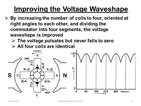 Lecture 13Electro Mechanical System1 Improving the Voltage Waveshape  By increasing the number of coils to four, oriented at right angles to each other,