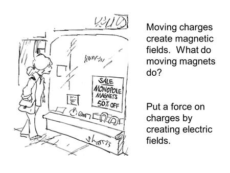 Moving charges create magnetic fields.  What do moving magnets do?