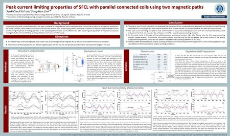 Results Conclusion Methods Samples Peak current limiting properties of SFCL with parallel connected coils using two magnetic paths Objectives Background.