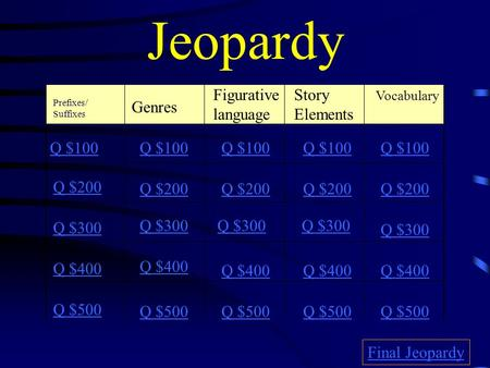 Jeopardy Prefixes/ Suffixes Genres Figurative language Story Elements Vocabulary Q $100 Q $200 Q $300 Q $400 Q $500 Q $100 Q $200 Q $300 Q $400 Q $500.