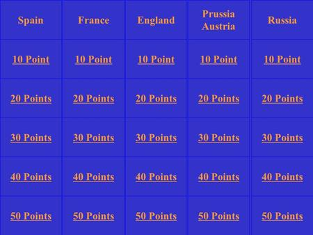 France Prussia Austria Russia 10 Point 20 Points 30 Points 40 Points 50 Points 10 Point 20 Points 30 Points 40 Points 50 Points 30 Points 40 Points 50.