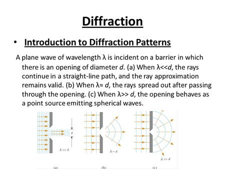 Diffraction Introduction to Diffraction Patterns A plane wave of wavelength λ is incident on a barrier in which there is an opening of diameter d. (a)