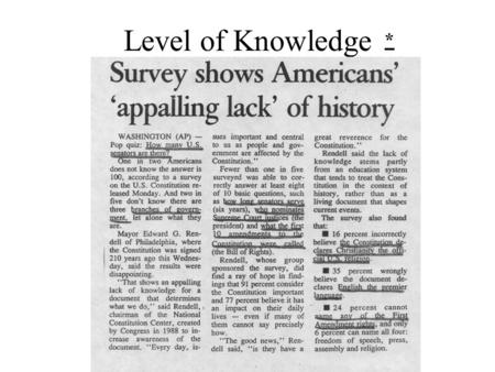 Level of Knowledge *. Most Important News Source, 1959 – 2005.