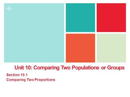+ Unit 10: Comparing Two Populations or Groups Section 10.1 Comparing Two Proportions.
