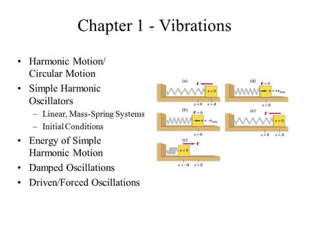 Chapter 1 - Vibrations Harmonic Motion/ Circular Motion Simple Harmonic Oscillators –Linear, Mass-Spring Systems –Initial Conditions Energy of Simple Harmonic.