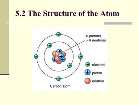 5.2 The Structure of the Atom