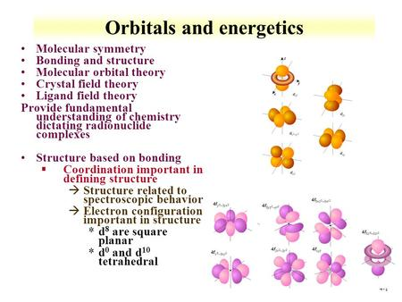 4-1 Orbitals and energetics Molecular symmetry Bonding and structure Molecular orbital theory Crystal field theory Ligand field theory Provide fundamental.