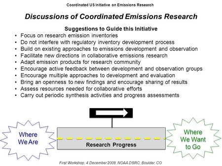 Research Progress Discussions of Coordinated Emissions Research Suggestions to Guide this Initiative Focus on research emission inventories Do not interfere.