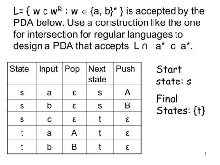 1 L= { w c w R : w  {a, b}* } is accepted by the PDA below. Use a construction like the one for intersection for regular languages to design a PDA that.