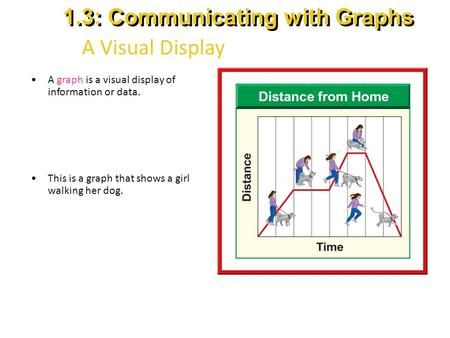 A Visual Display A graph is a visual display of information or data. This is a graph that shows a girl walking her dog. 1.3: Communicating with Graphs.