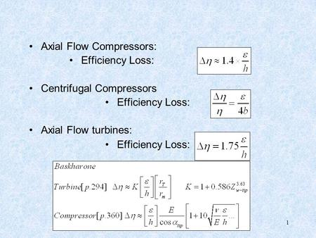Axial Flow Compressors: