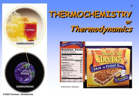 1 THERMOCHEMISTRY or Thermodynamics. 2 Energy & Chemistry ENERGY is the capacity to do work or transfer heat. HEAT is the form of energy that flows between.