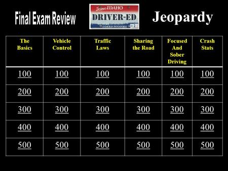 Jeopardy The Basics Vehicle Control Traffic Laws Sharing the Road Focused And Sober Driving Crash Stats 100 200 300 400 500.